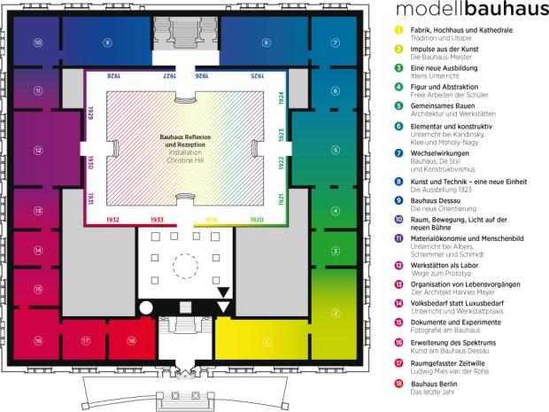 Plano Model Bauhaus